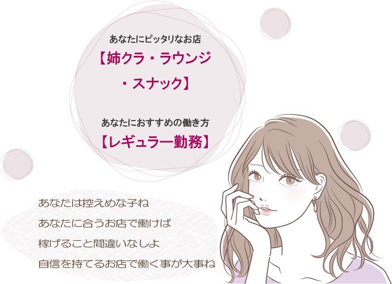 """「姉クラ・ラウンジ・スナック」向き<br>レギュラー勤務<span class=""""d-none"""">G</span>"""
